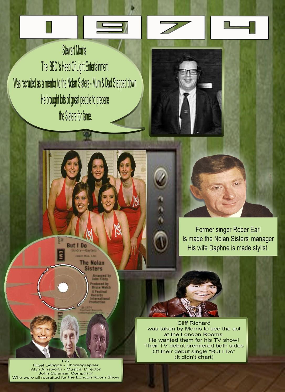 Bernie - A Tribute - Denise Nolan - The Official Website